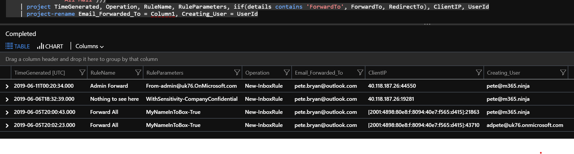 Screenshot of the output of the parser function in Azure Sentinel